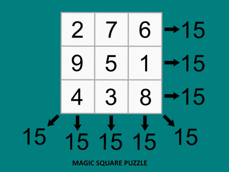 How to solve a magic square puzzle