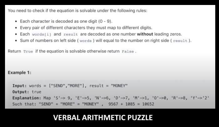 Verbal Arithmetic Puzzles