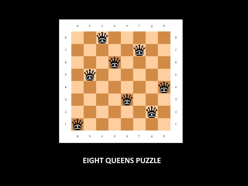 How to solve eight queens puzzles